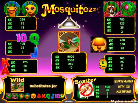 Игровые автоматы 777 – на реальные деньги играть в онлайне