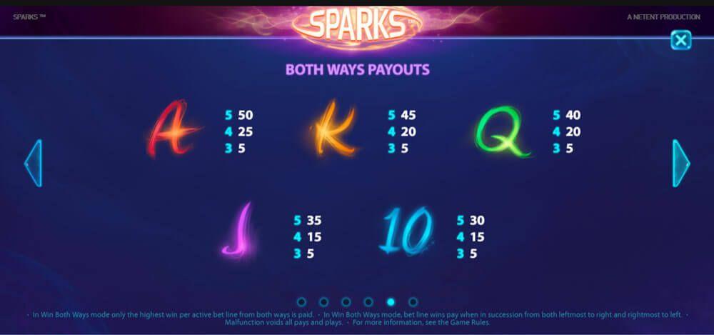 Игровой автомат Sparks - superslots-
