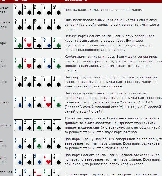 Игровые автоматы Слоты играть бесплатно без регистрации онлайн