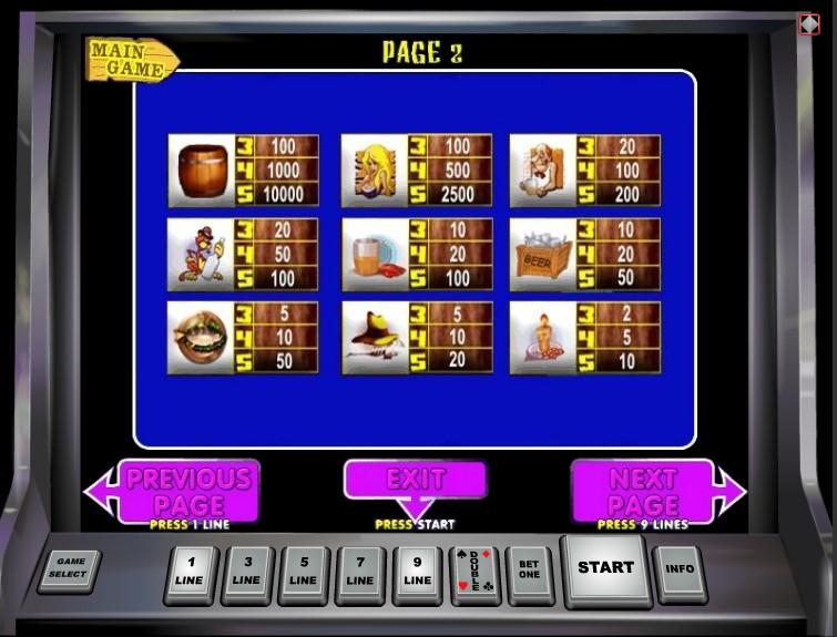 Игровые автоматы Черти бесплатно играть Lucky Drink онлайн