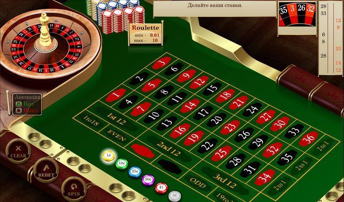 Возможно ли обыграть рулетку в интернет казино - Venture News