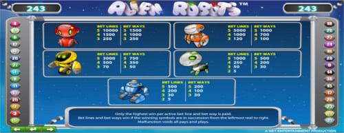 Играйте на зеркалах Вулкан клуба в игровой автомат Alien Robots