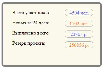 Лучшие Онлайн Казино На Деньги В Рублях