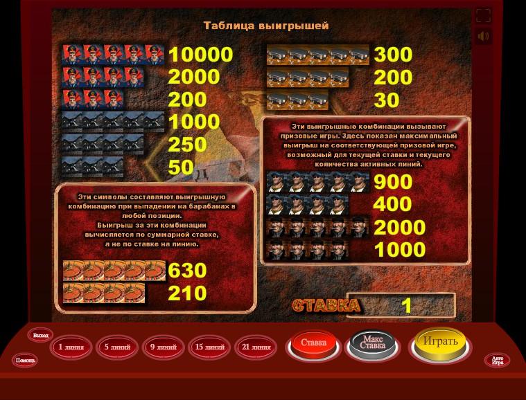 Играть в игровые автоматы Вулкан онлайн бесплатно