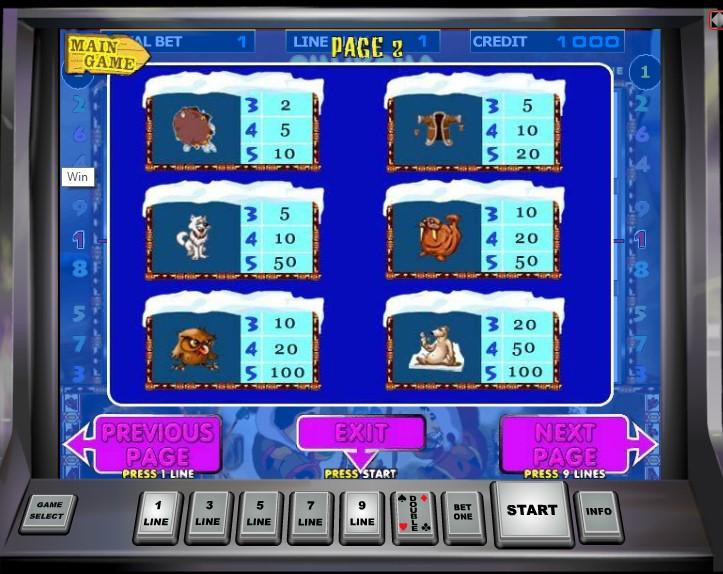 Игровые автоматы чукча бесплатно. Chukcha игровой автомат играть.
