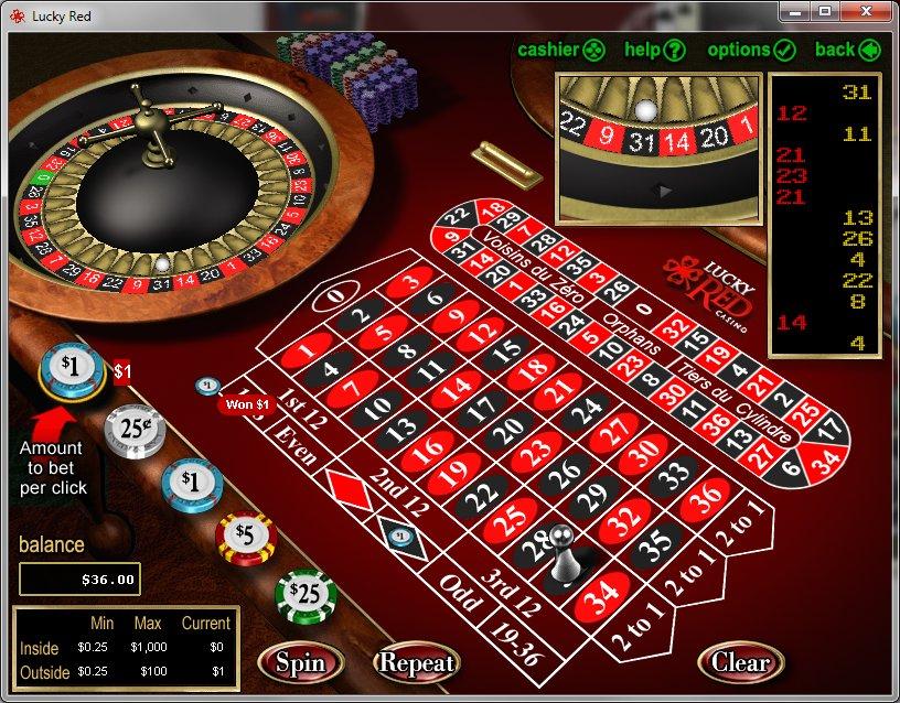 О бонусах в казино мультигаминатор