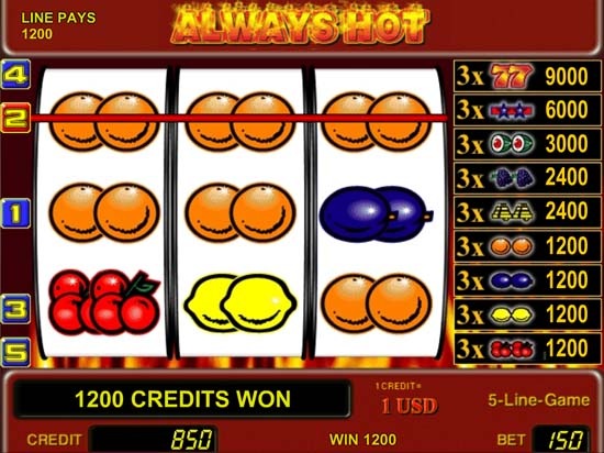 Гаминатор игровые автоматы бесплатно играть в Gaminator.
