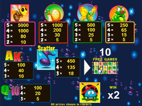 Игровой автомат Резидент / Сейфы играть бесплатно