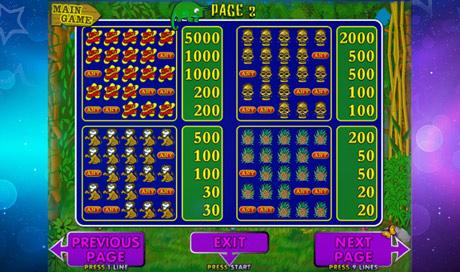 Игровой Автомат Обезьянки Играть