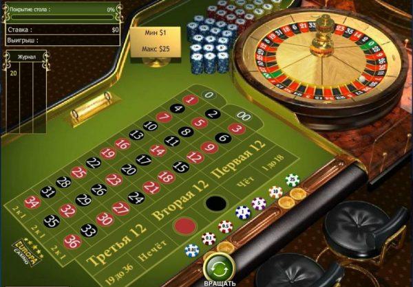 Обзор онлайн казино - бонусы, рейтинги,